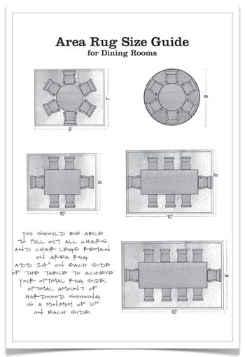 Rug rules clayton gray home blogclayton gray home blog for Area rug size guide