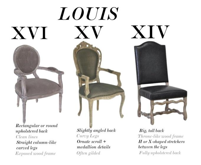LOUIS CHAIRS Clayton Gray Home Blog
